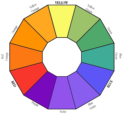 This Very Complex Color Wheel Is By Steve Quiller